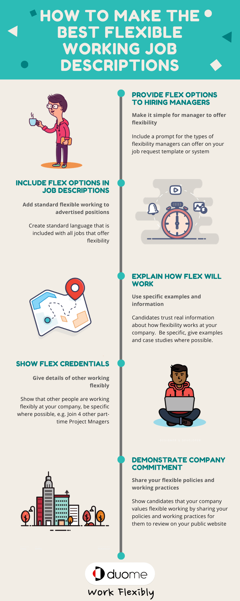 how to make the best flexible working job descriptions infographic